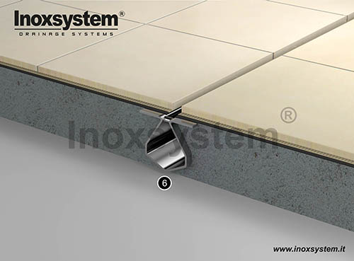 Stainless steel Slot channels with horizontal edges