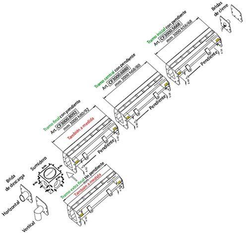 dibujo montaje canal con ranura inoxsystem infinity en acero inoxsidable
