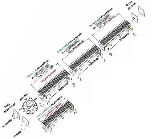 dibujo montaje canal con rejilla inoxsystem infinity en acero inoxsidable