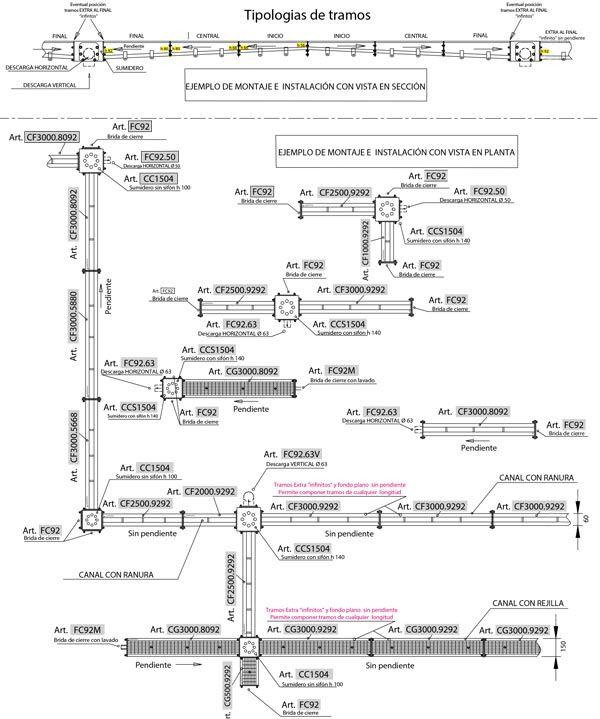 Esquema ejemplos de montaje de canales Inoxsystem Infinity